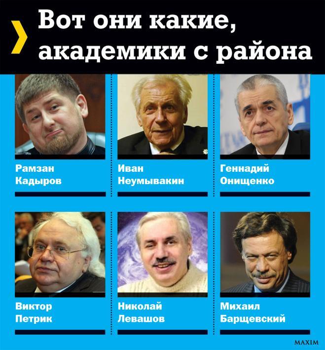 академики с РАЕНа