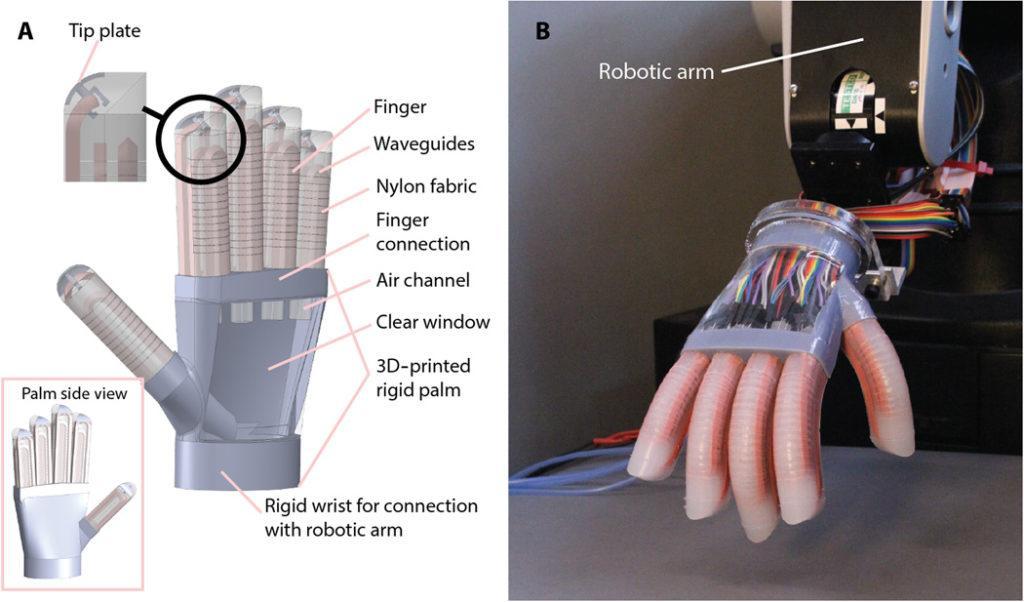оптические нервы наделили робота высокой чувствительностью к прикосновениям