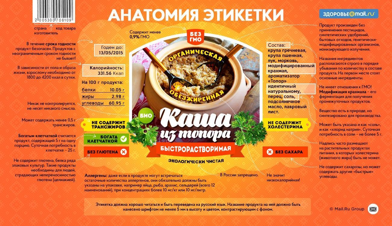 Россиянам нужна новая маркировка продуктов