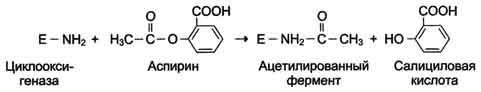 «Свадьба» аспирина и циклооксигеназы