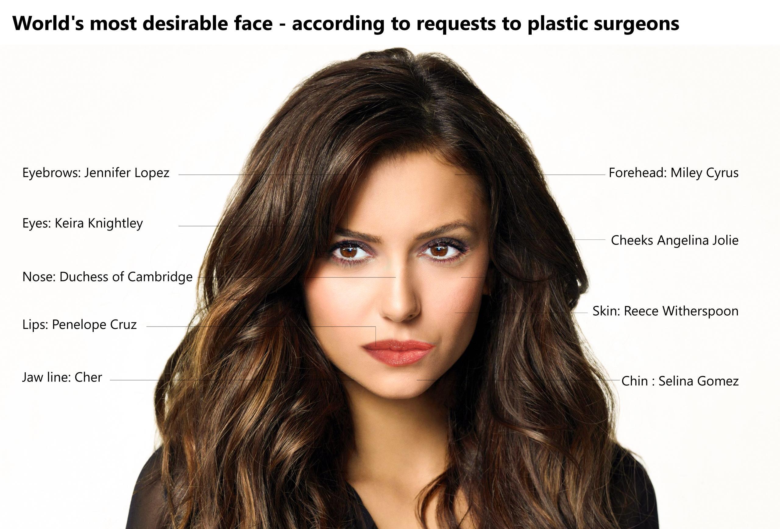 Хирург составил идеальное женское лицо из черт знаменитостей