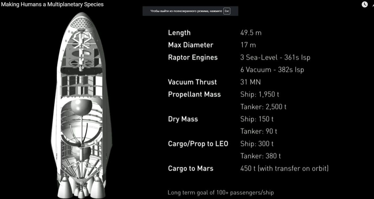 Элон Маск рассказал и показал, с чего начнется колонизация Марса