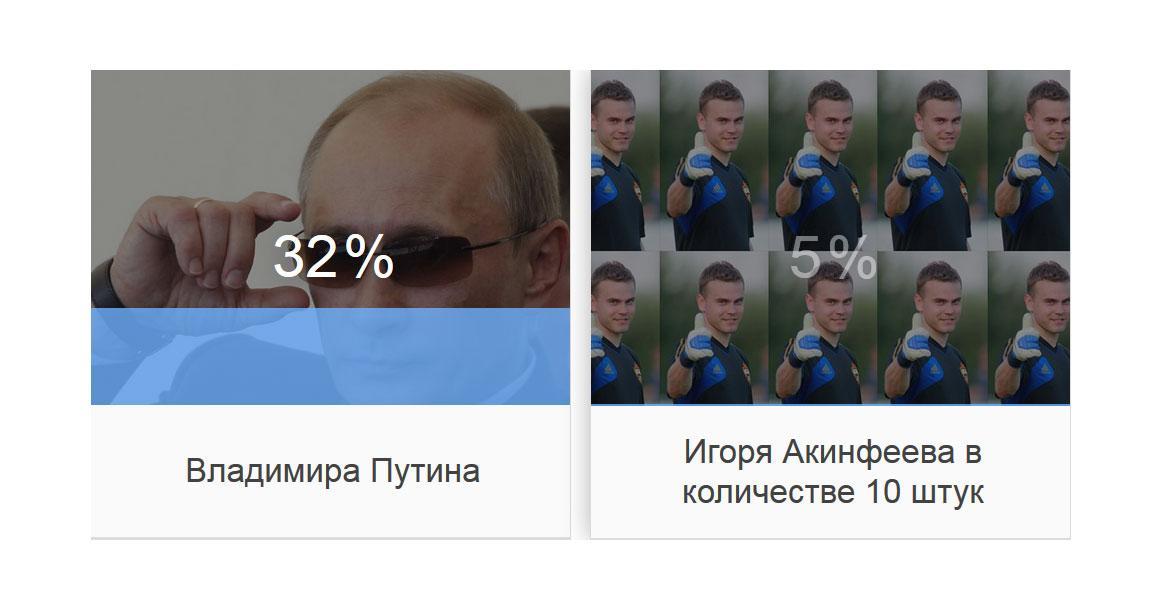 по следам овечки Долли: россияне хотят клонировать Путина и 10 Акинфеевых