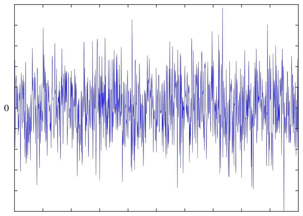 белый шум восстановит слух после акустической травм