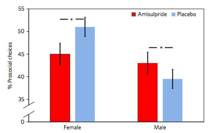 женский мозг оказался просоциальнее мужского