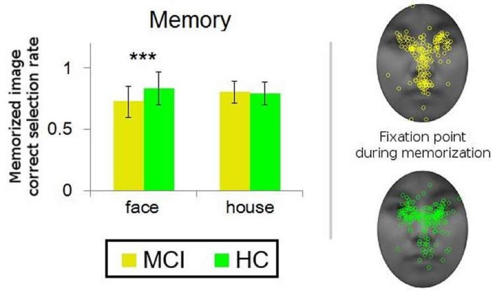люди с ранней стадией деменции хуже распознают лица