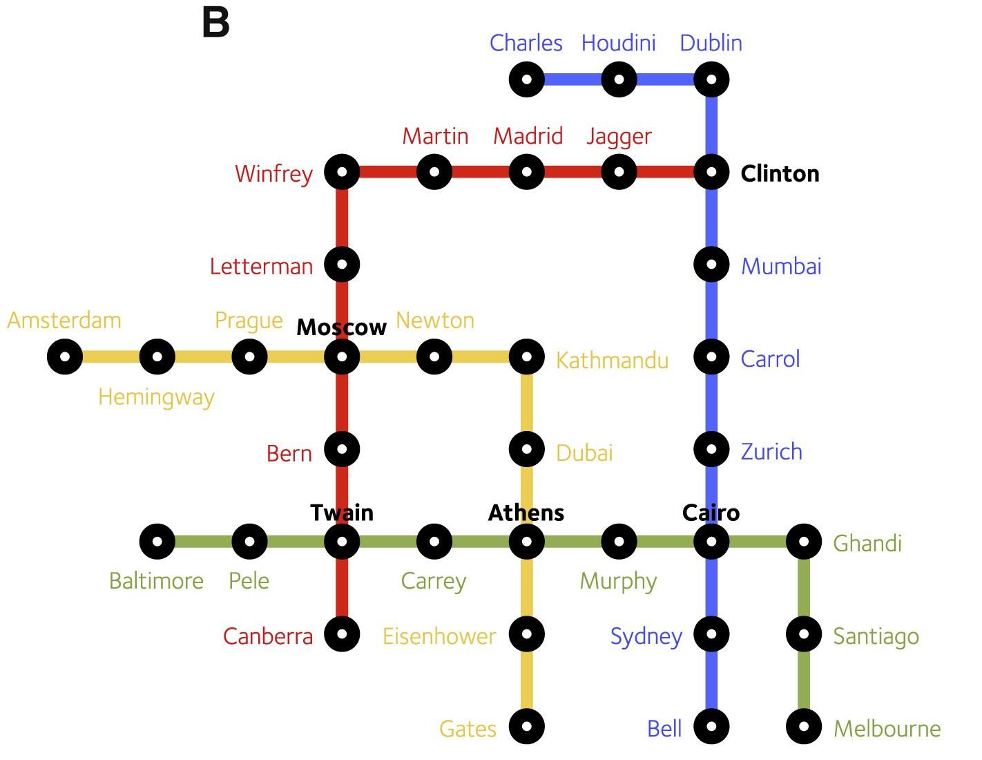 как мозг учится ездить в метро