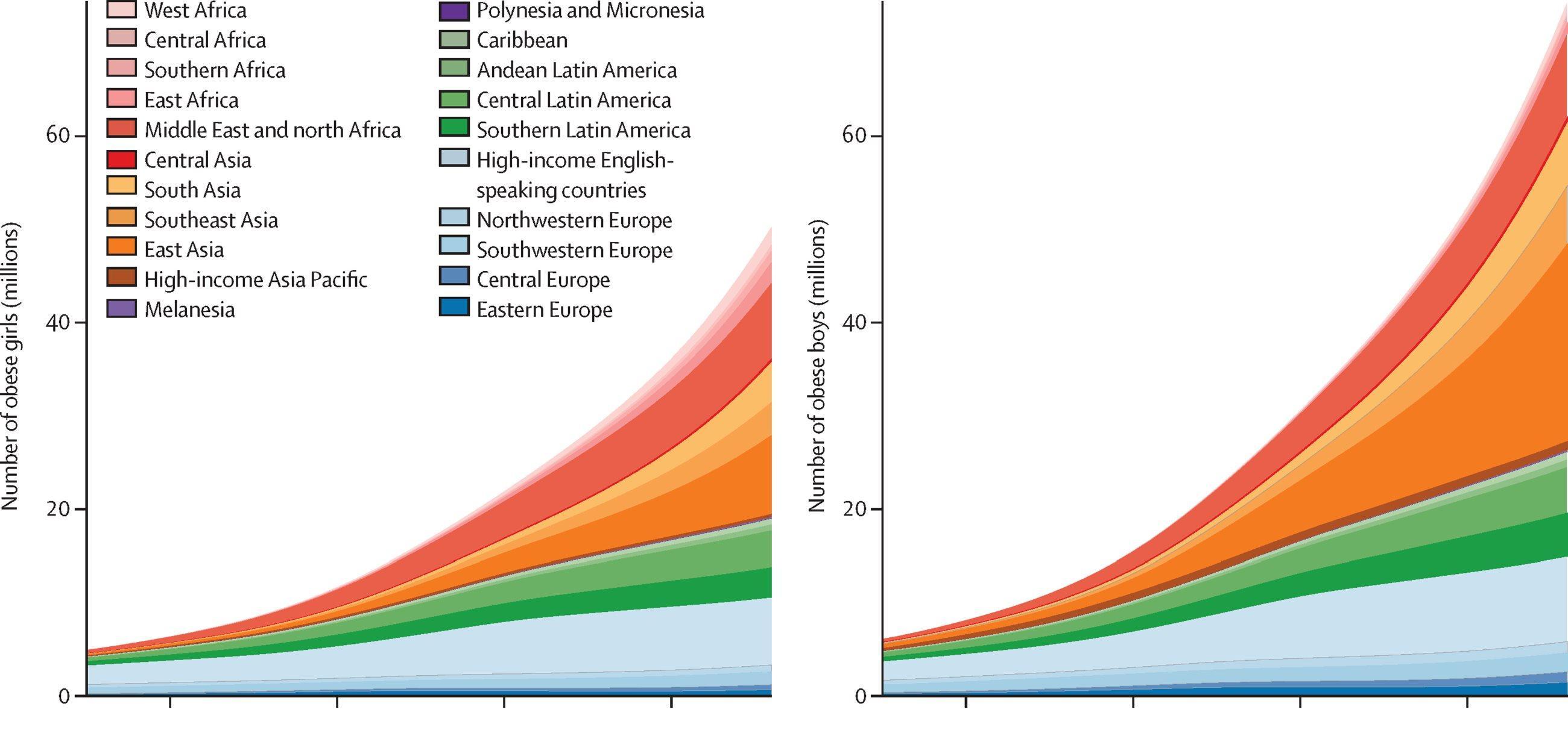 Глобальное изменение числа девочек и мальчиков, страдающих ожирением