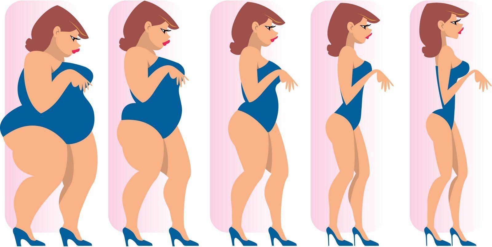 Когда Легче Сбросить Вес. Как похудеть за неделю в домашних условиях