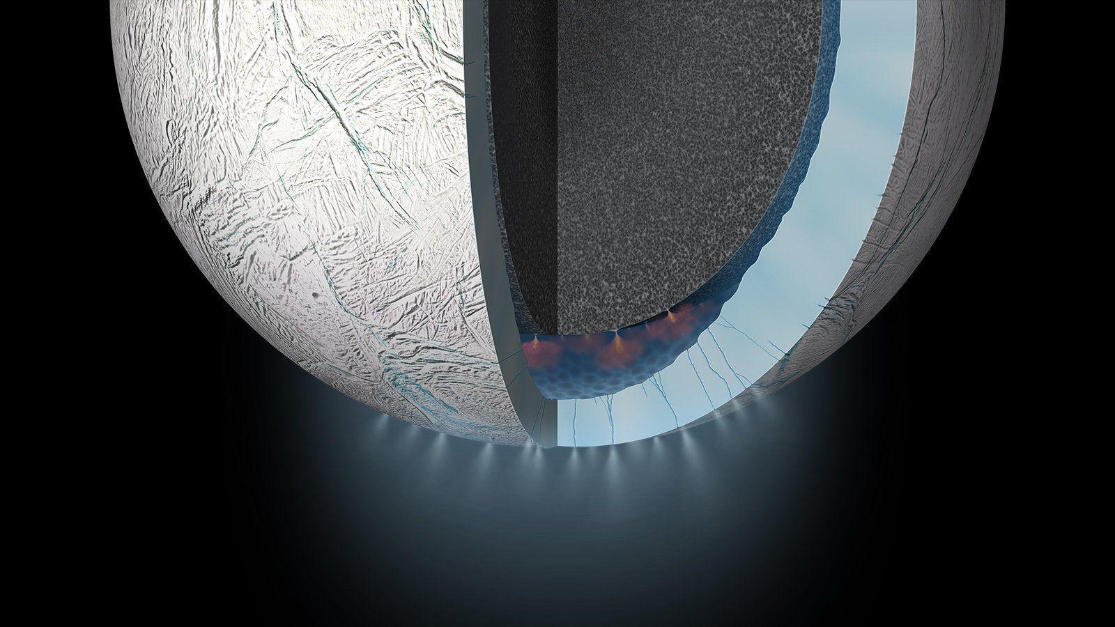 Сколько воды нужно для жизни где-нибудь еще в Солнечной системе?