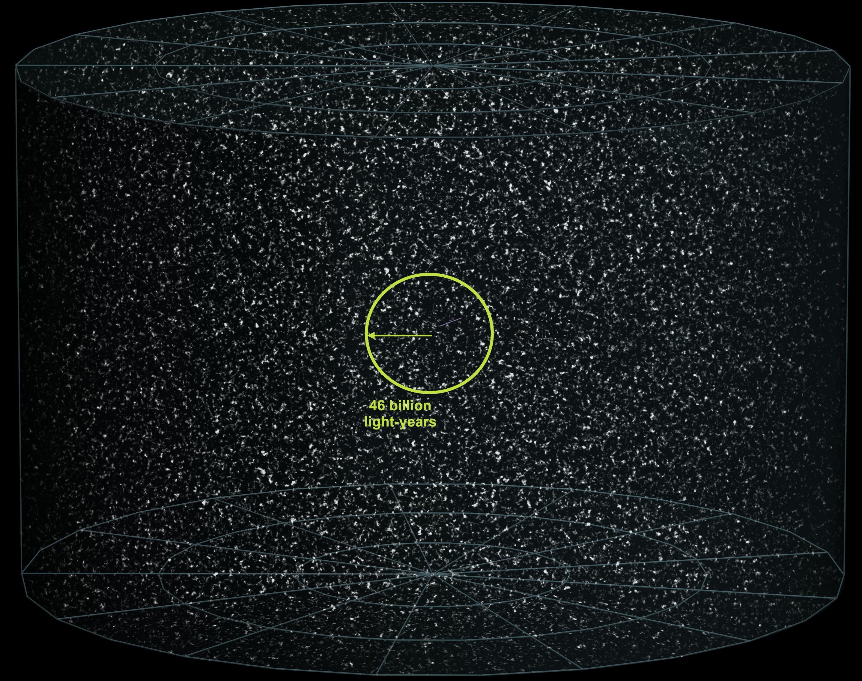 Сколько галактик мы уже больше никогда не увидим?
