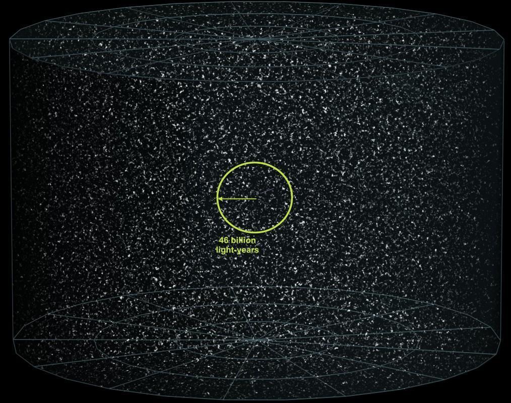 Сколько галактик мы уже больше никогда не увидим