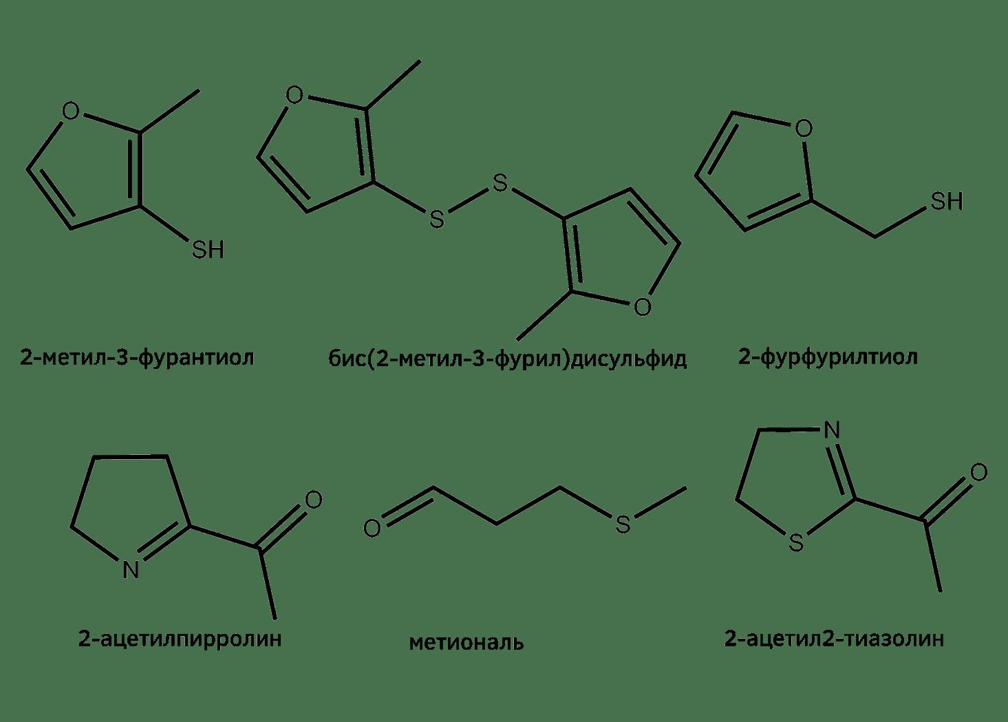 Химия на шампуре