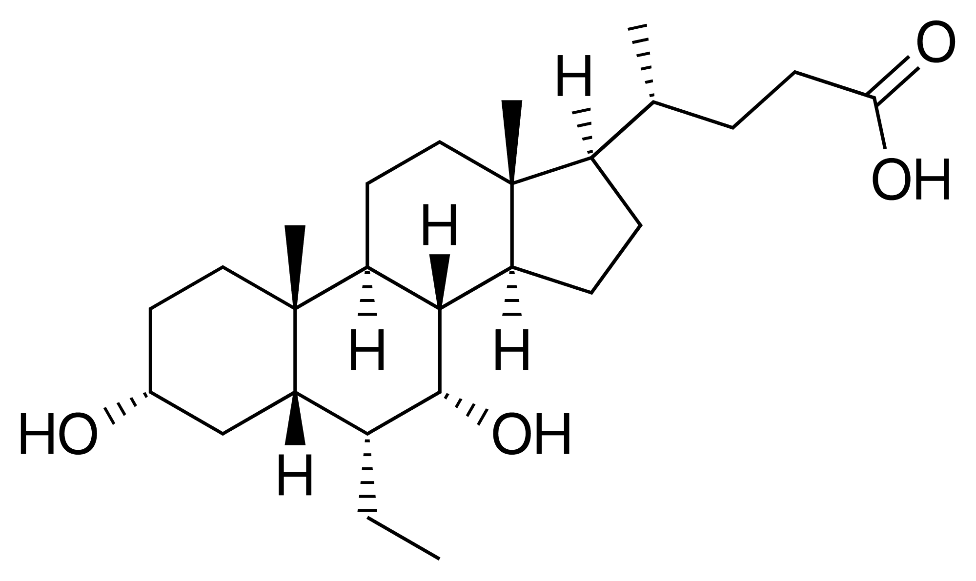 Желчные кислоты уменьшают удовольствие от кокаина