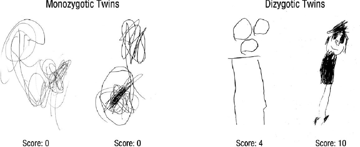 Детские рисунки указывают на уровень интеллекта