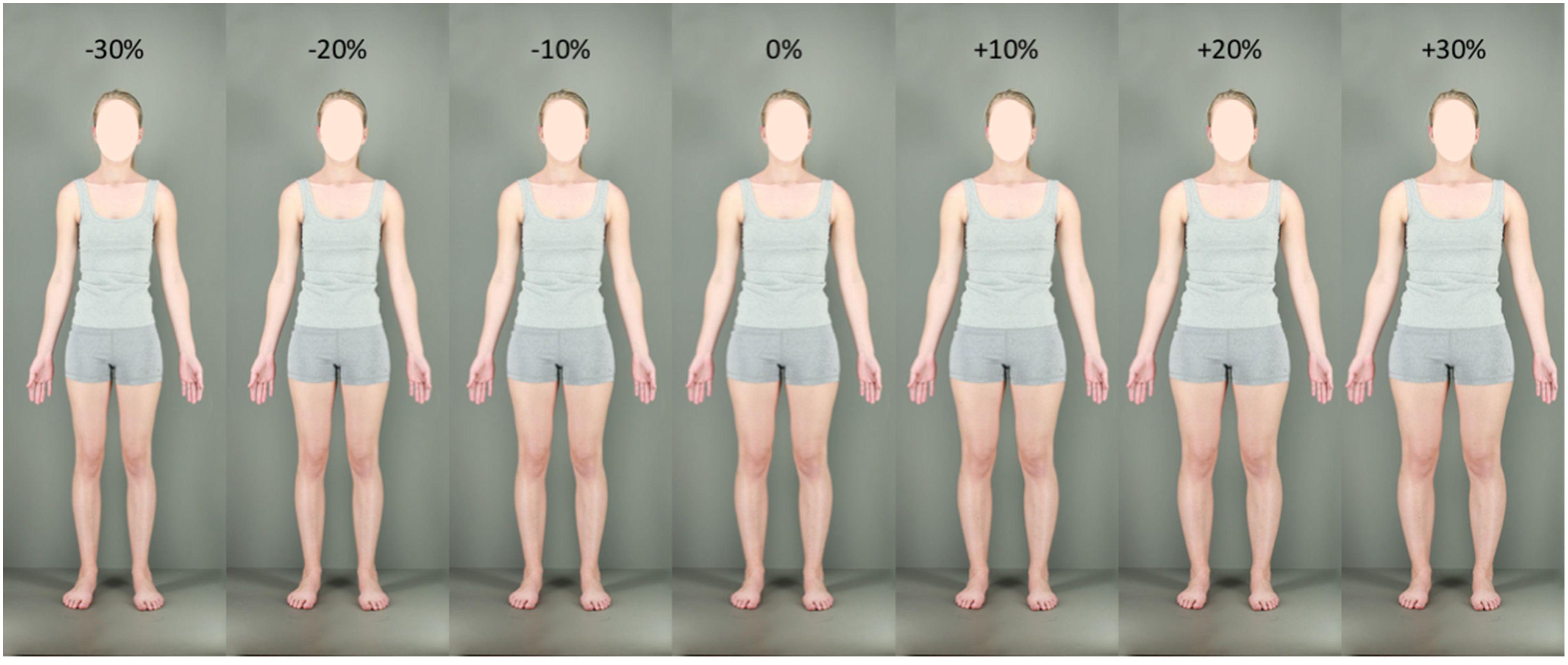 Как изменить представление о собственном теле за 2 минуты