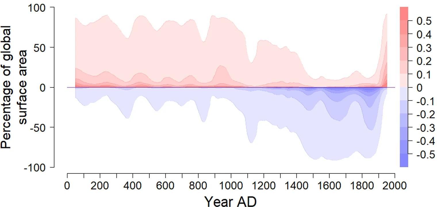 А может, не было никакого ледникового периода?