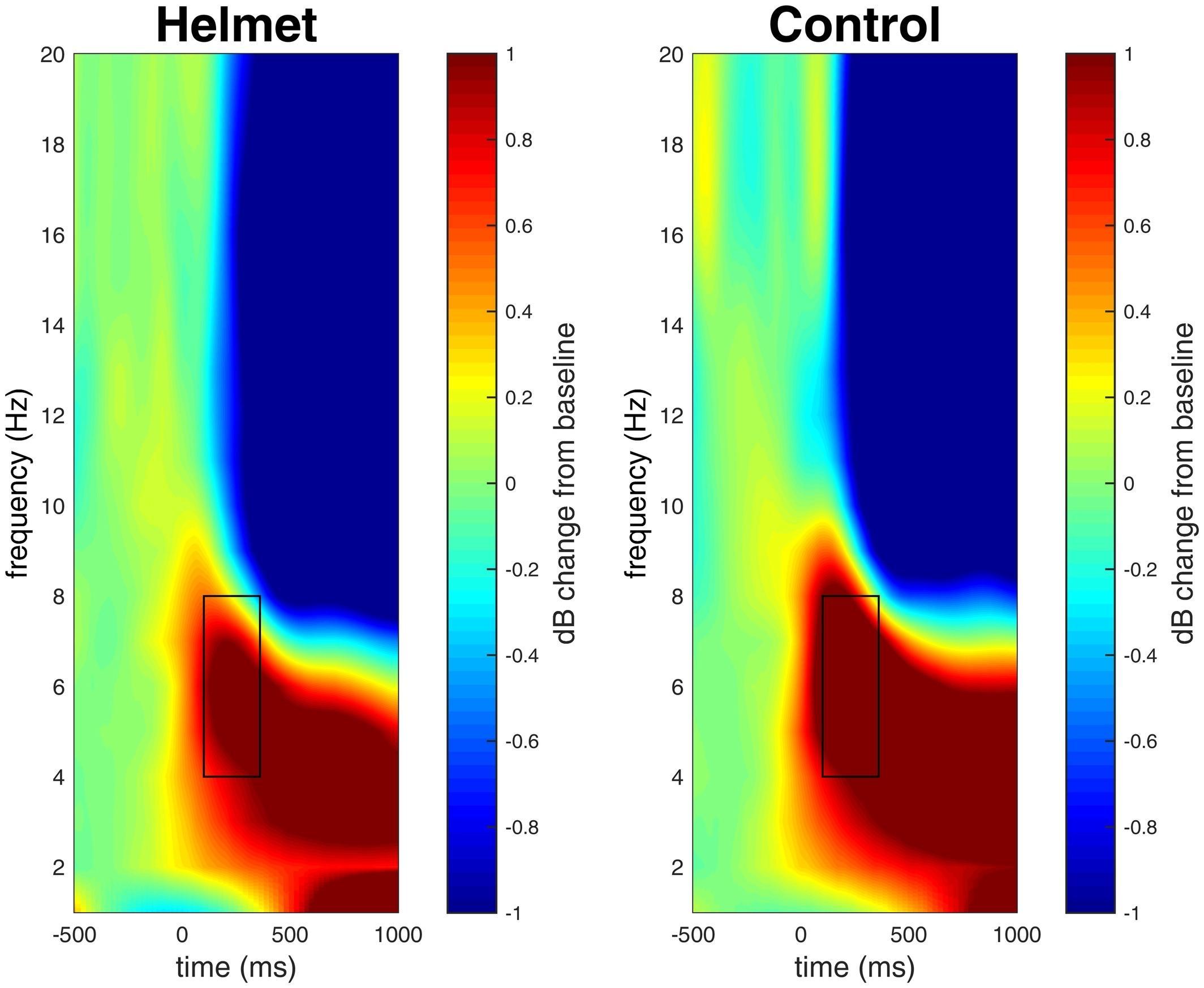 Велосипедный шлем повысил стремление к риску даже без велосипеда