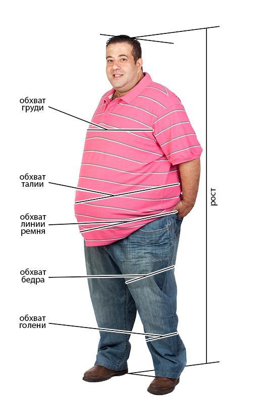 Как правильно выбрать свой размер одежды