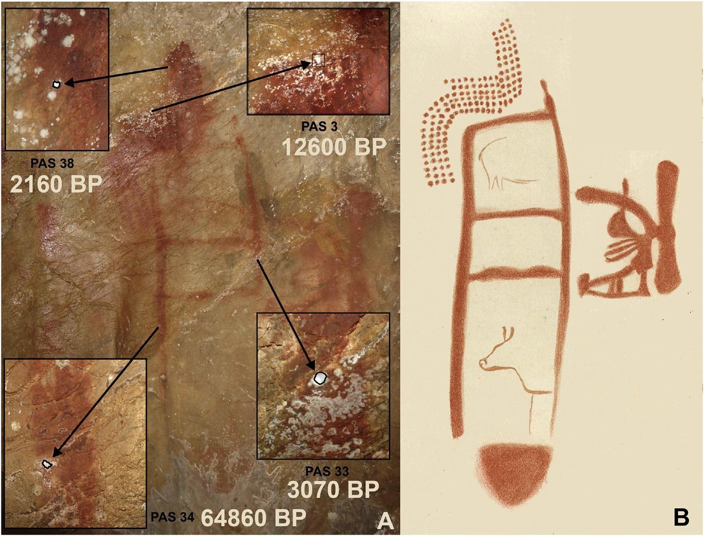 Сорок археологов против неандертальской живописи