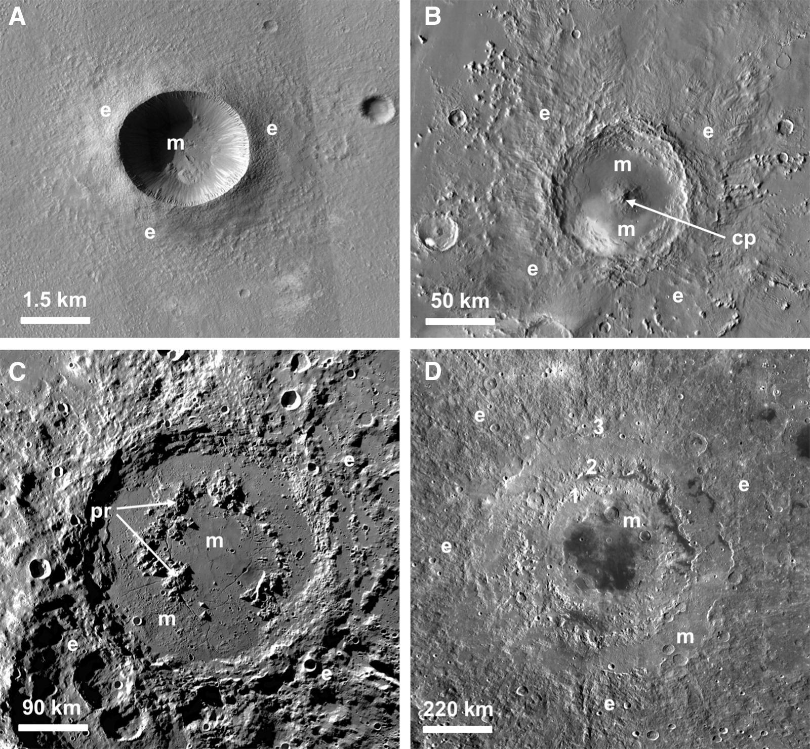 Метеоритные кратеры — возможные места зарождения жизни