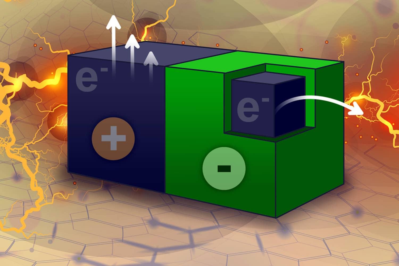 Американские исследователи создали материал, «ворующий» электричество из окружающей среды