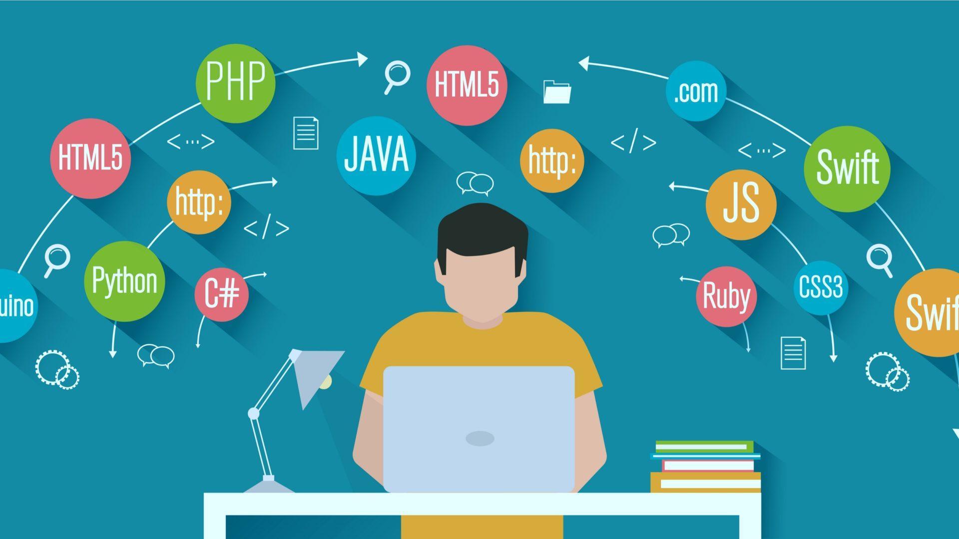Как быстро изучить язык программирования