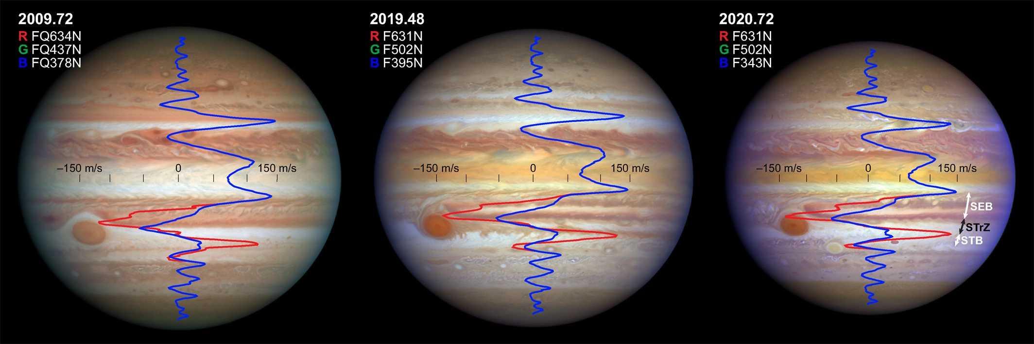 «Хаббл» показал, что ветра в Большом красном пятне Юпитера усиливаются