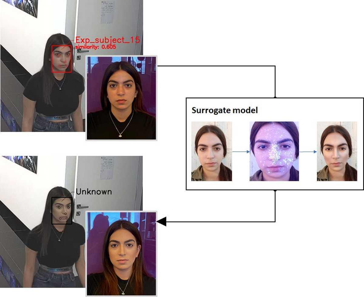 Нейросеть помогла обмануть систему распознавания лиц незаметным макияжем