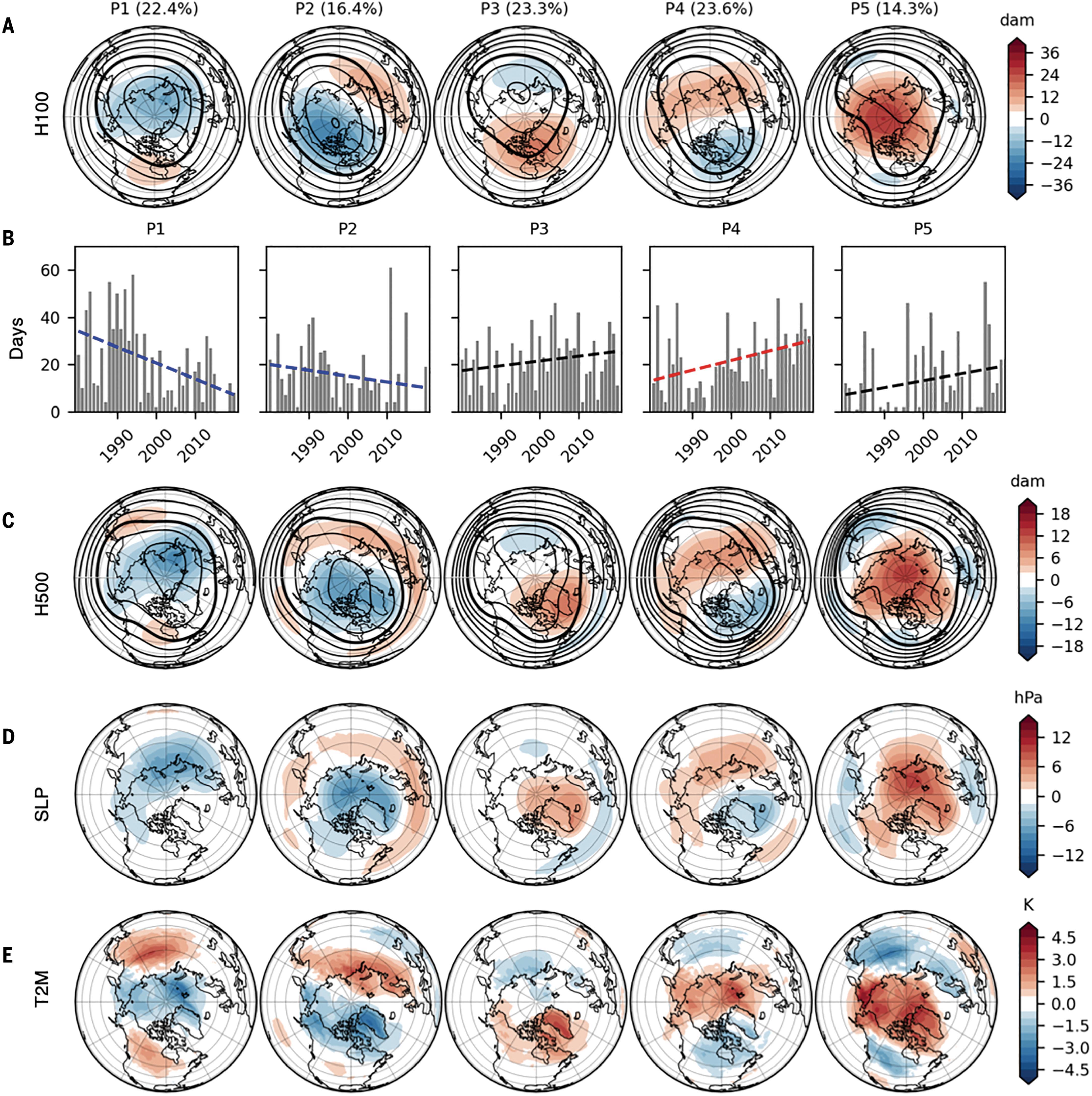 Изменение климата: потепление в Арктике связывают с более холодными зимами в Америке и Евразии