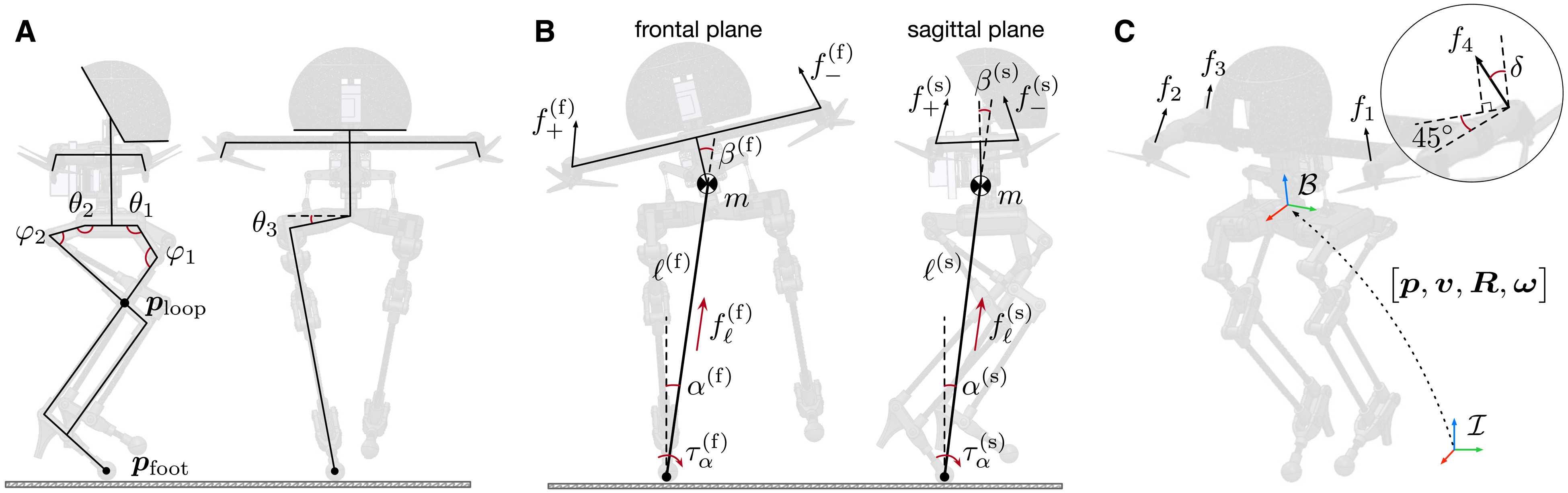 Двуногий робот «Леонардо» способен ходить и летать